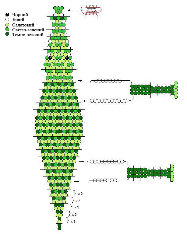 May 31, 2013 - Крокодильчик из бисера Крокодильчик из бисера: краткая схема плетения Просмотрите.