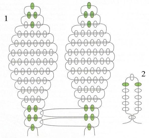 3 июн 2011 Схемы бисероплетения для детей бывают самыми разнообразными.